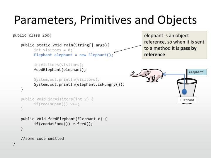 Parameters, Primitives and Objects