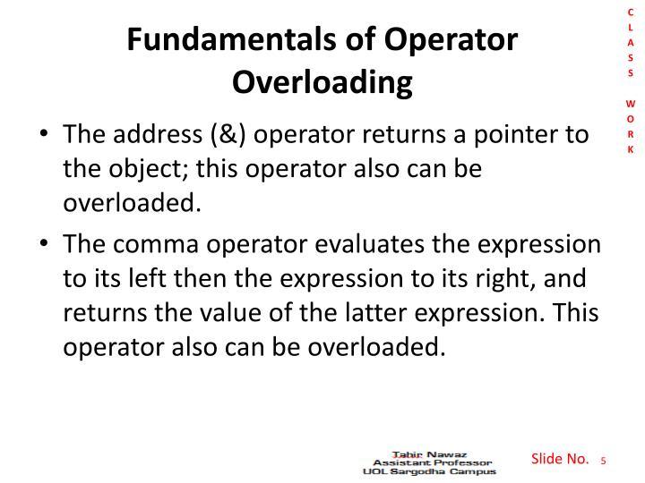 Fundamentals of Operator Overloading