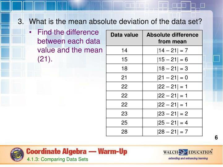 What is the mean absolute deviation of the data set?
