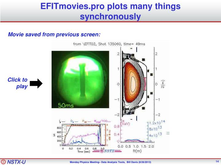 EFITmovies.pro plots many things synchronously
