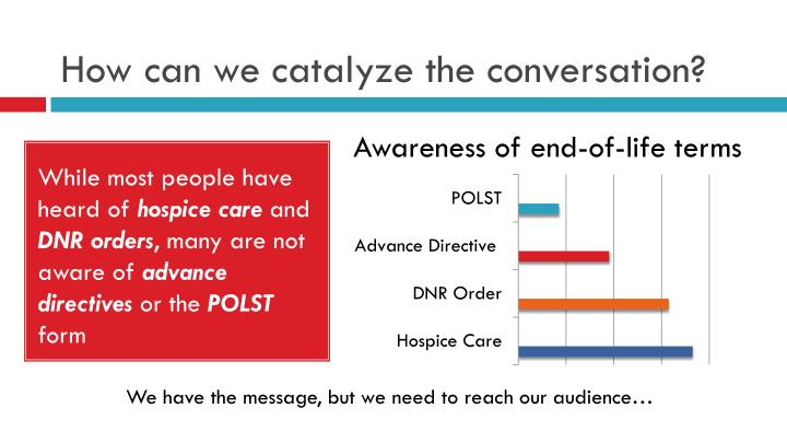 How can we catalyze the conversation?