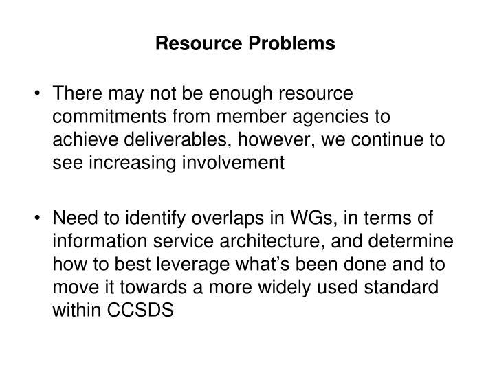 Resource Problems