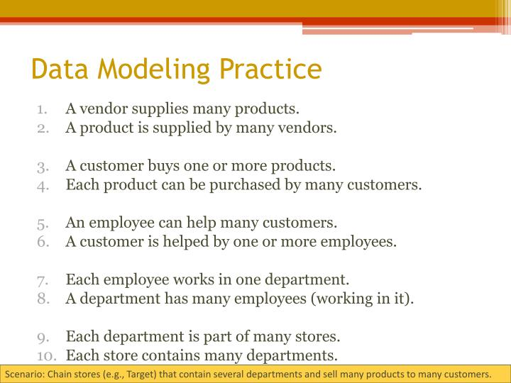 Data Modeling Practice