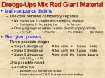 dredge ups mix red giant material
