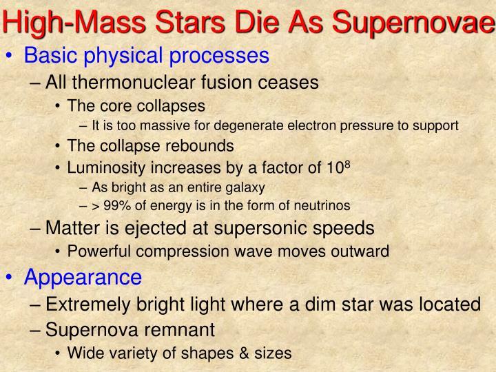High-Mass Stars Die As Supernovae