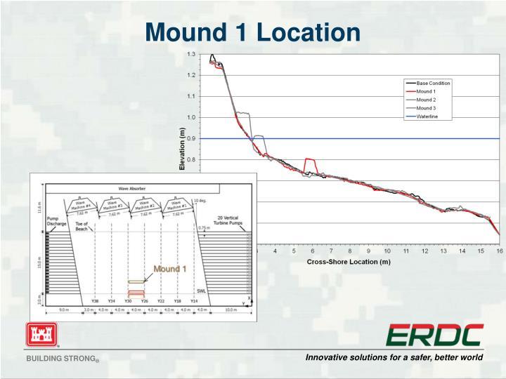 Mound 1 Location