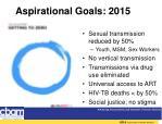 aspirational goals 2015