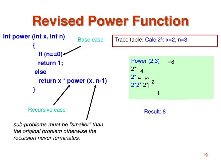 Revised Power Function
