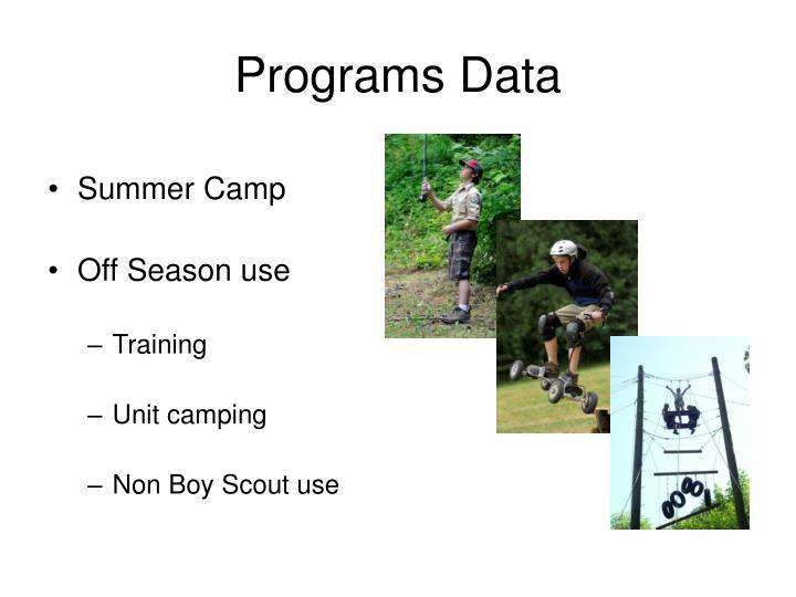 Programs Data