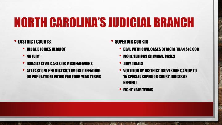 North Carolina's Judicial branch