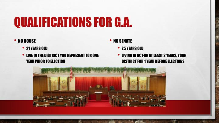 Qualifications for G.A.