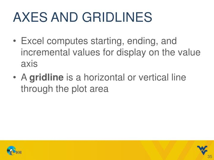Axes and Gridlines