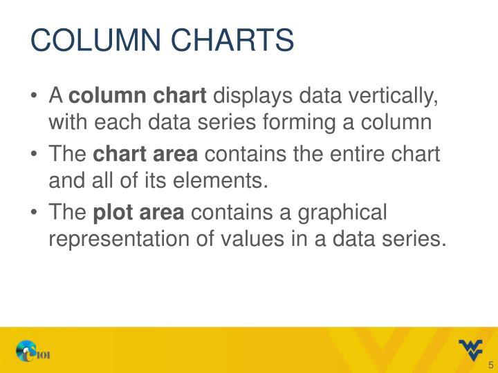 Column Charts