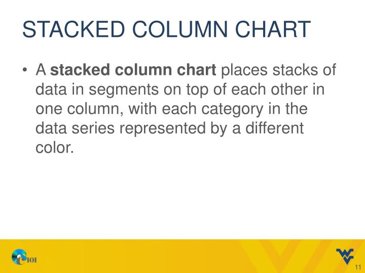 Stacked Column Chart