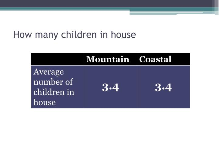 How many children in house