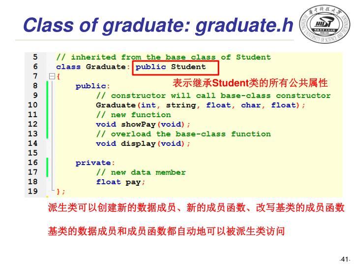 Class of graduate: