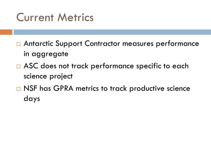 Current Metrics