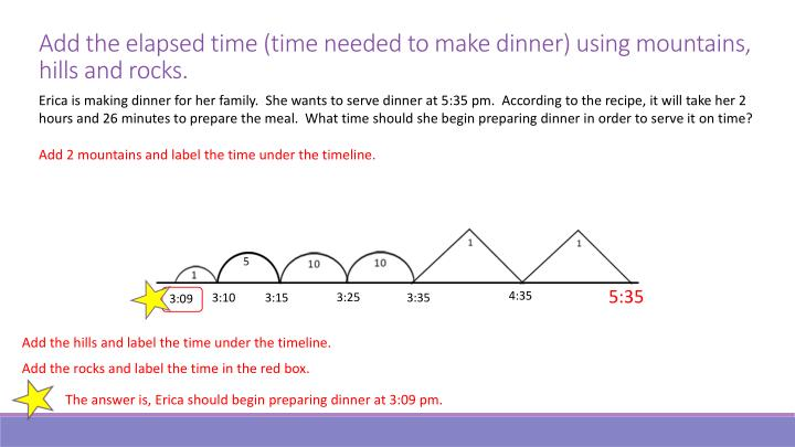 Add the elapsed time (time needed to make dinner) using mountains, hills and rocks.