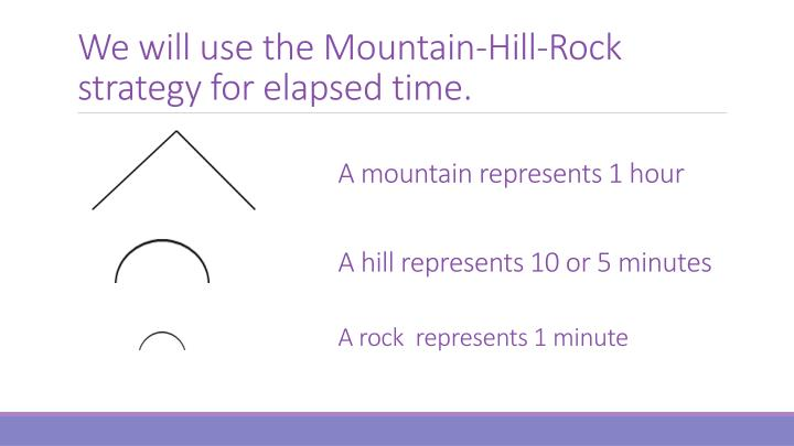 We will use the Mountain-Hill-Rock strategy for elapsed time.