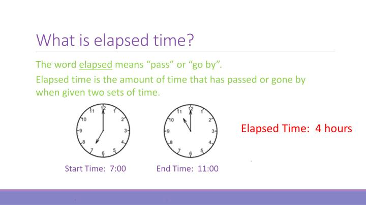 What is elapsed time?
