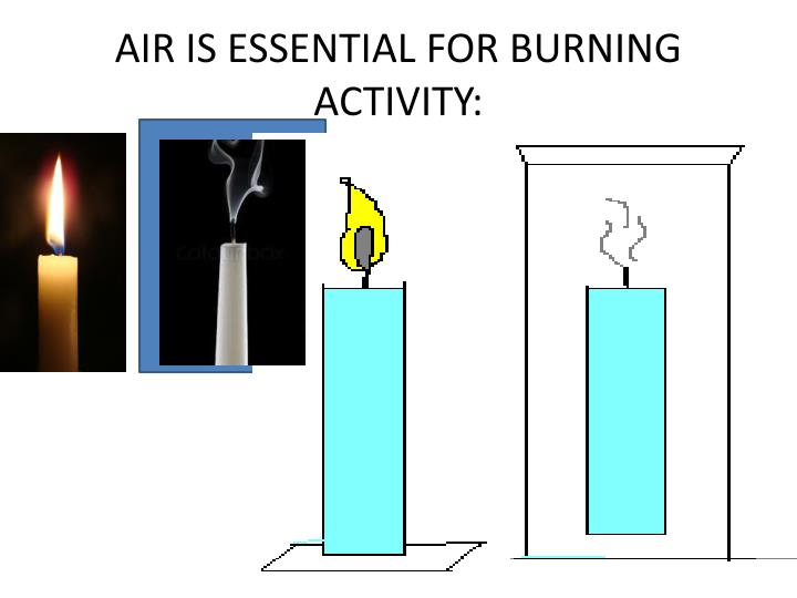 AIR IS ESSENTIAL FOR BURNING