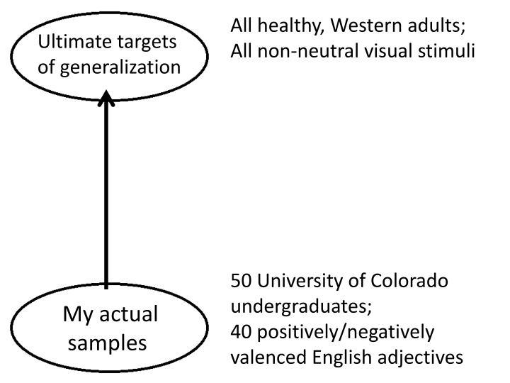 All healthy, Western adults;