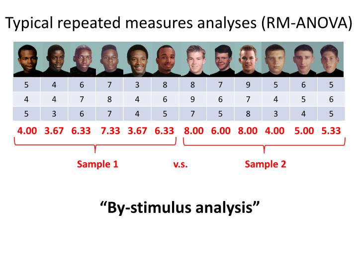 Typical repeated measures