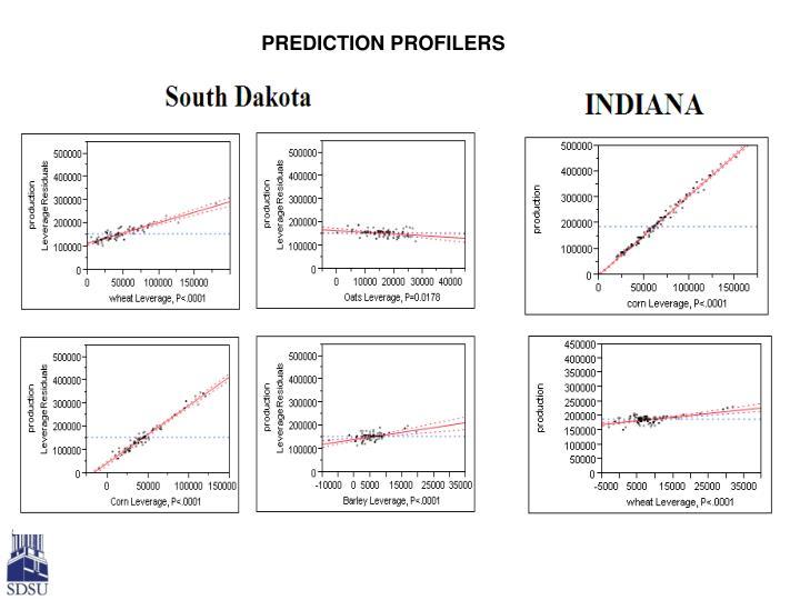 PREDICTION PROFILERS