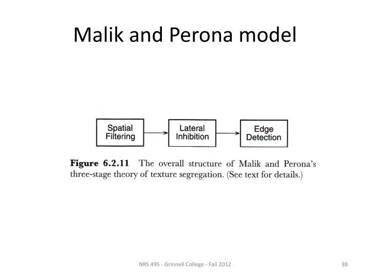Malik and