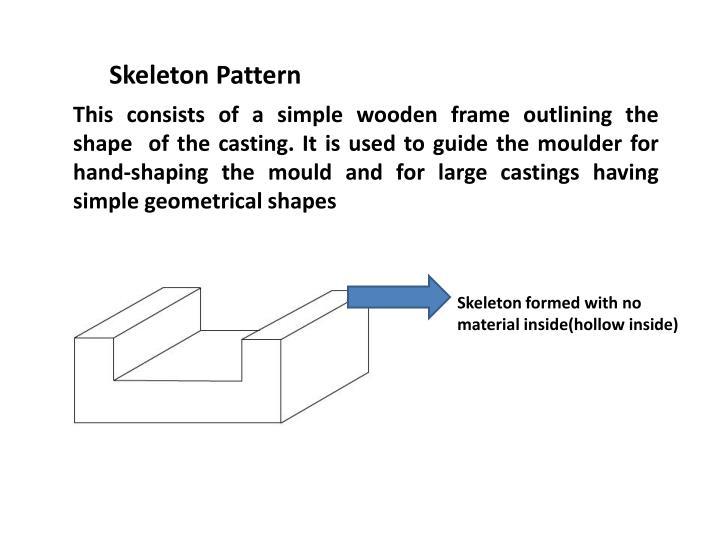 Skeleton Pattern