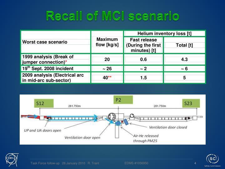 Recall of MCI scenario