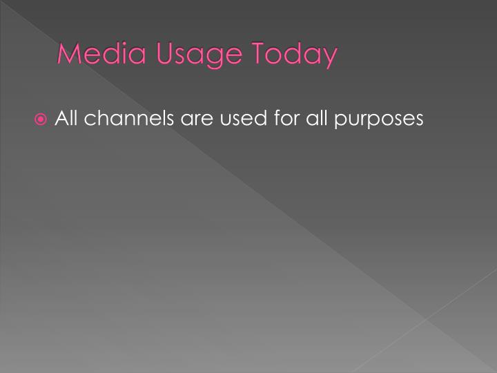 Media Usage Today
