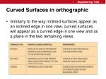 curved surfaces in orthographic