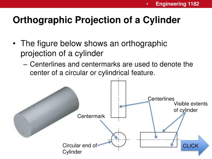 Orthographic Projection of a Cylinder