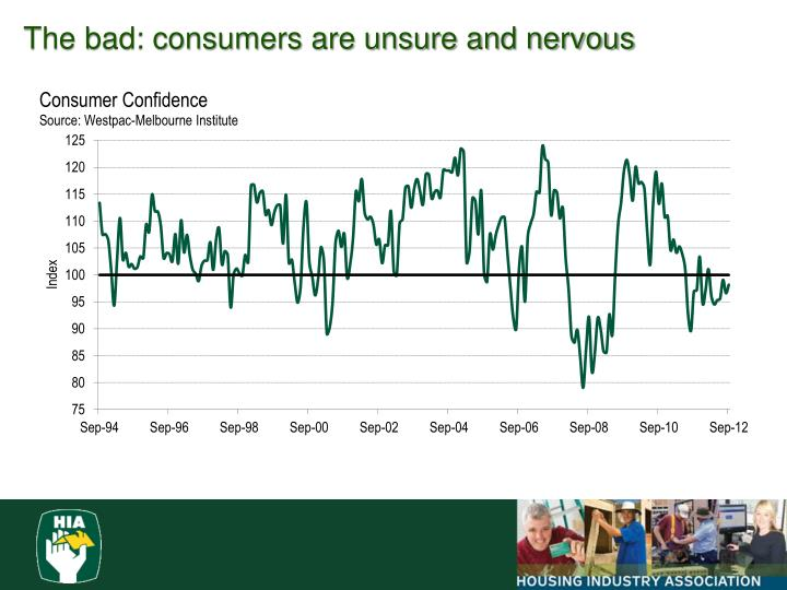 The bad: consumers are unsure and nervous