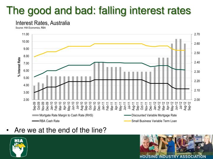 The good and bad: falling interest rates