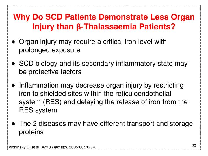 Why Do SCD Patients Demonstrate Less Organ Injury than