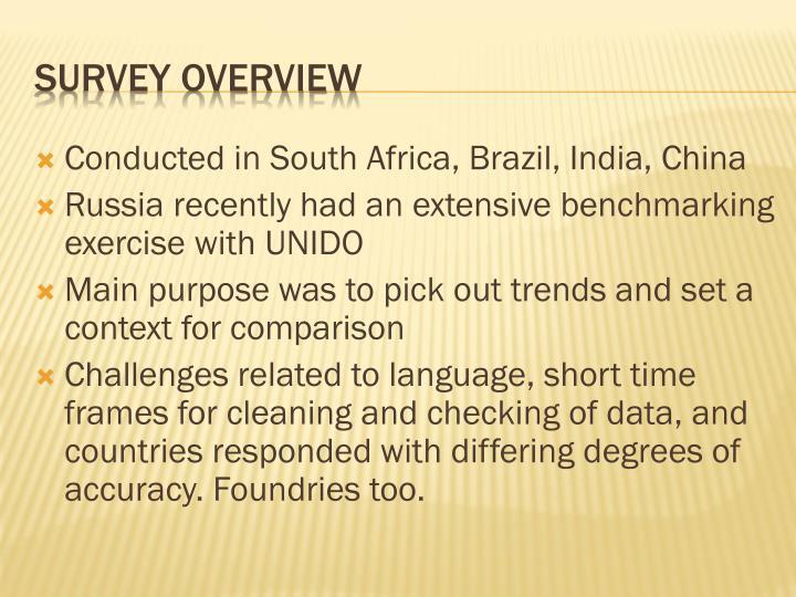 Conducted in South Africa, Brazil, India, China