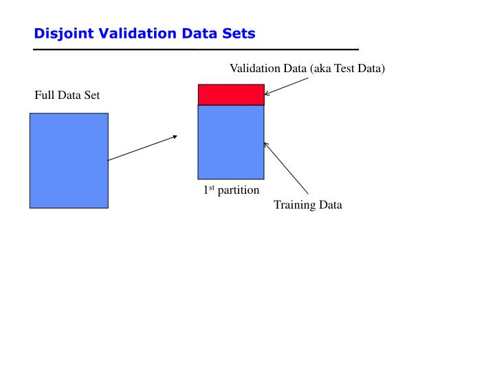 Disjoint Validation Data Sets