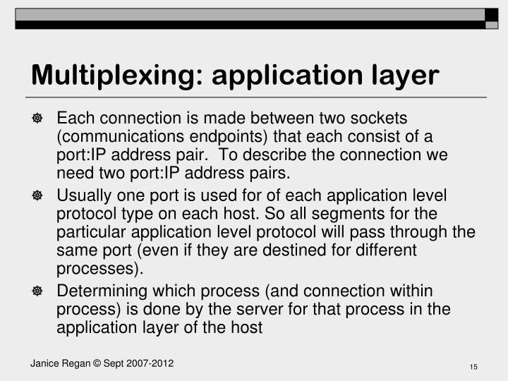 Multiplexing: application layer