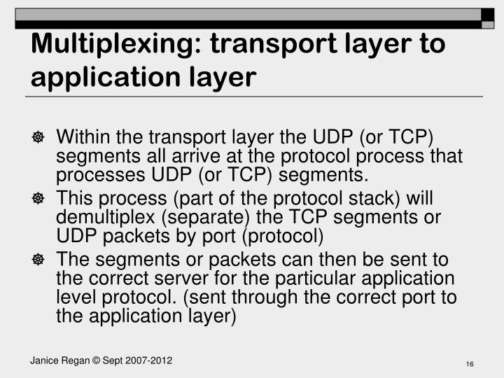 Multiplexing: transport layer to application layer