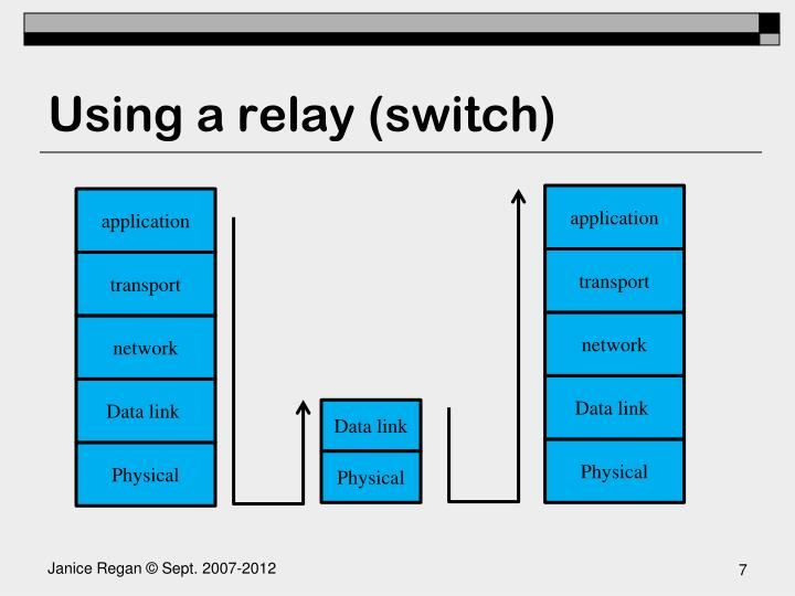 Using a relay (switch)