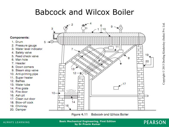 schematic of inside a boiler boiler mechanical