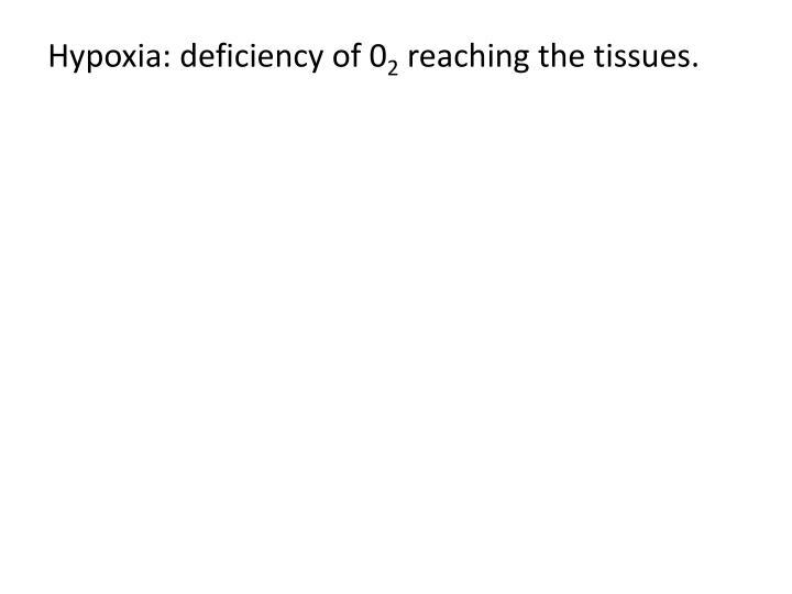 Hypoxia: deficiency of 0