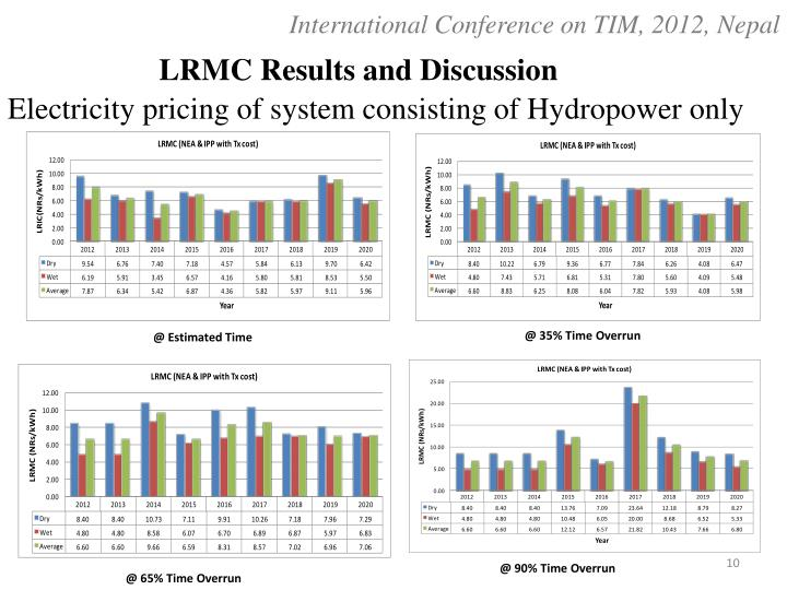 LRMC Results and Discussion