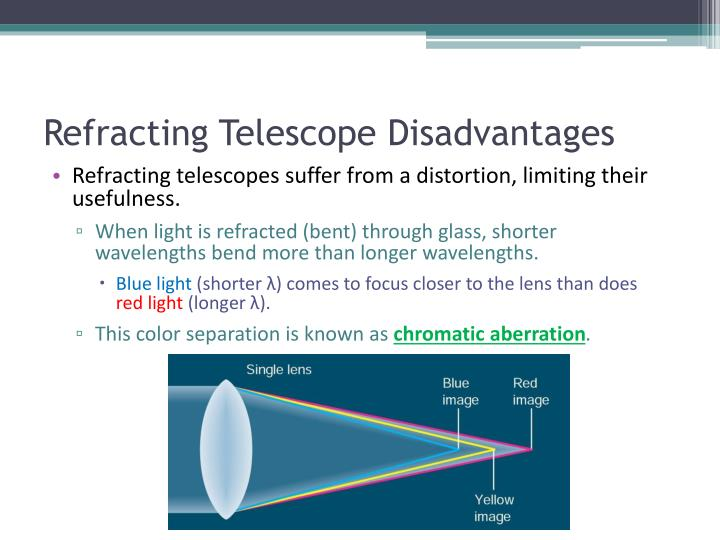 Refracting Telescope Disadvantages