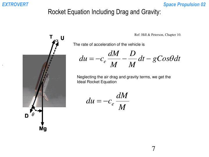 Rocket Equation Including Drag and Gravity: