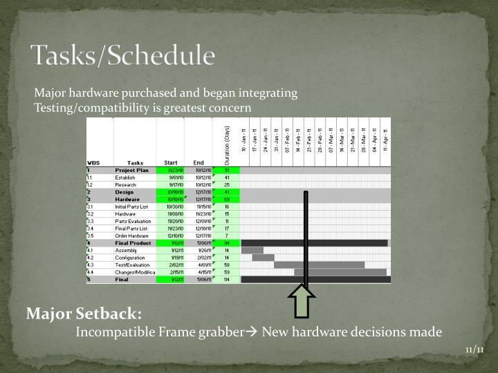 Tasks/Schedule