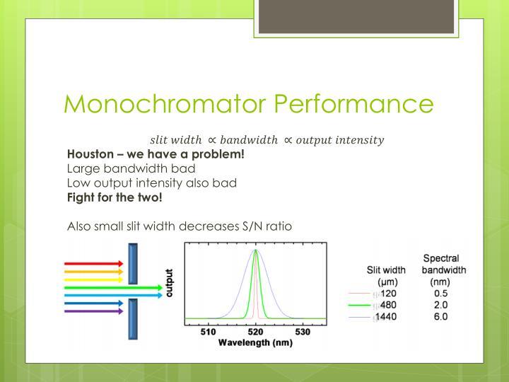 Monochromator