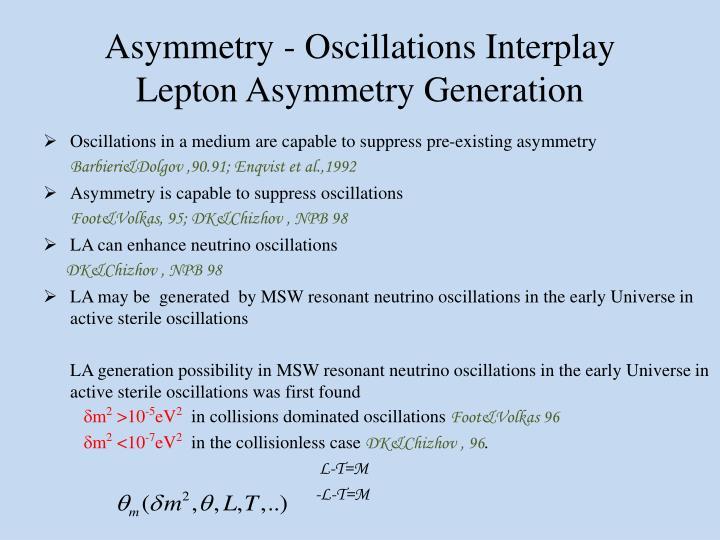 Asymmetry - Oscillations Interplay